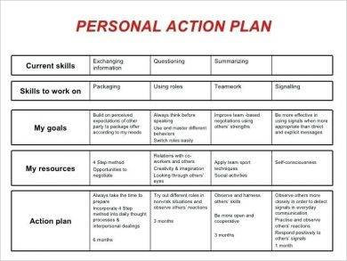 personal daily action plan example1