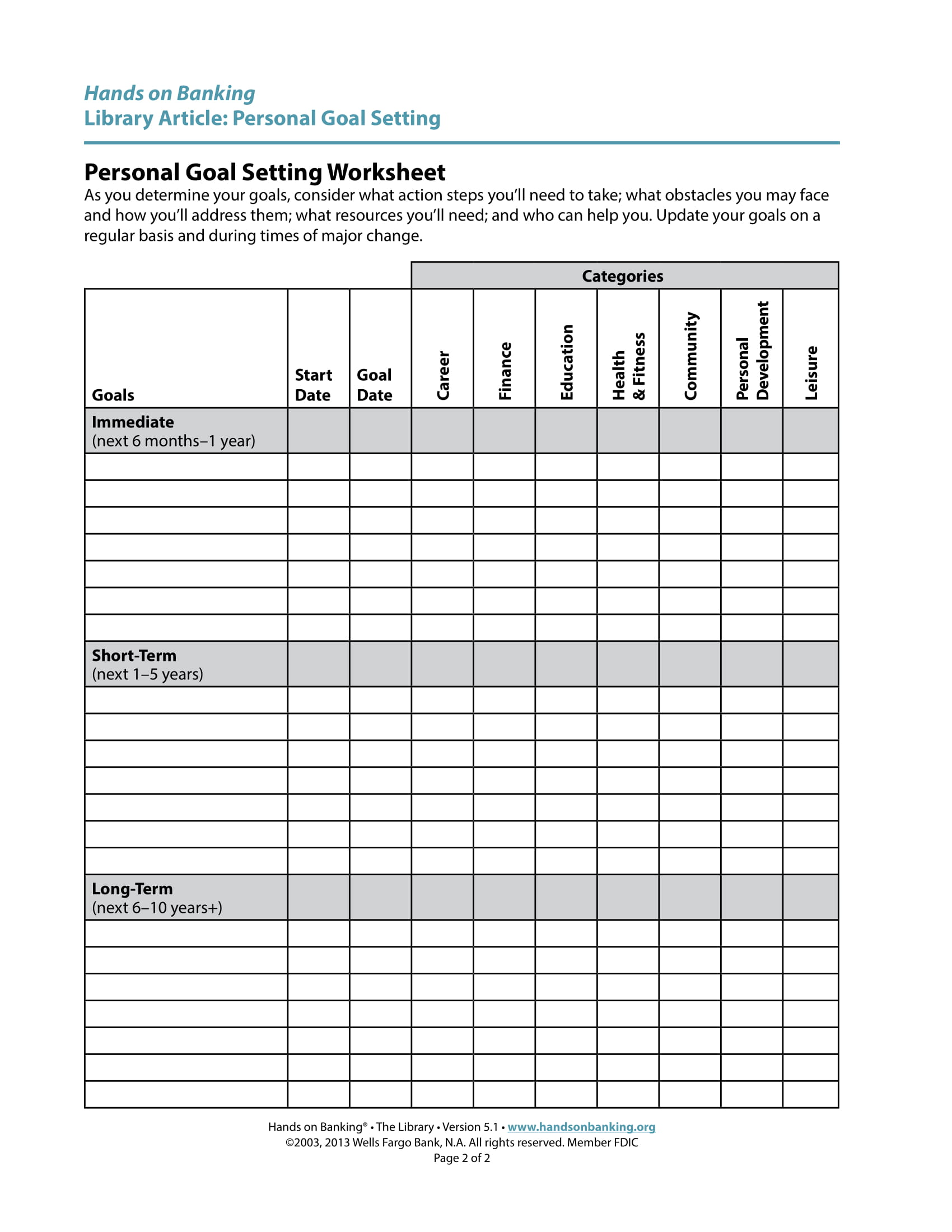 personal goal setting worksheet example