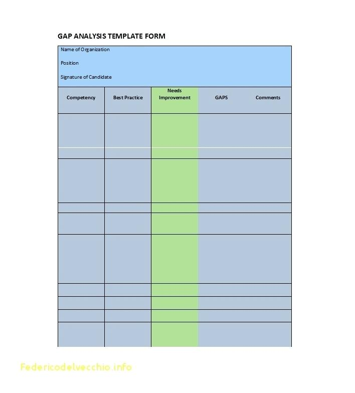 product gap analysis form example