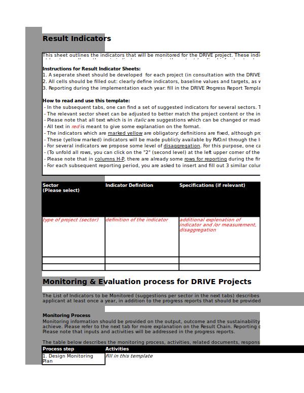 project result indicators