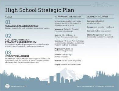 public high school strategic plan example