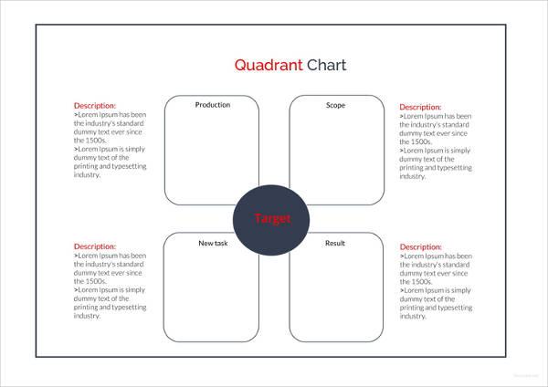 quadrant chart example