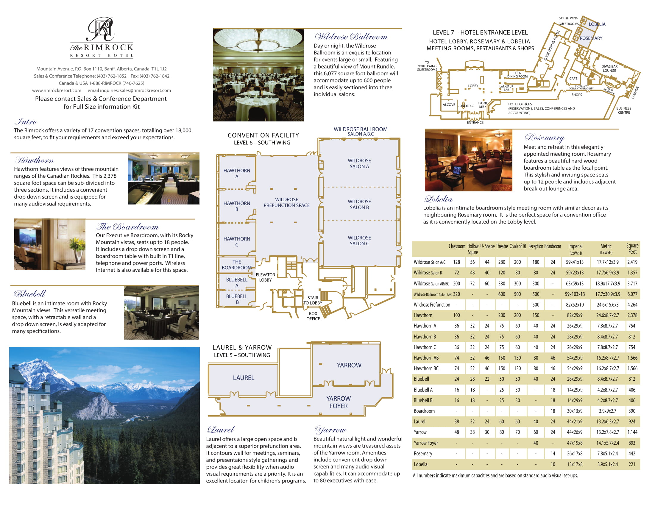 resort conference planning guide example