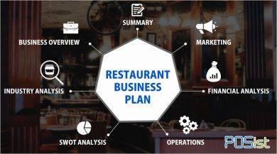 restaurant business plan outline1