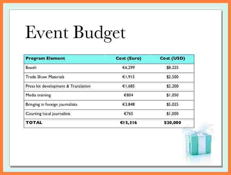 sample event budget proposal example