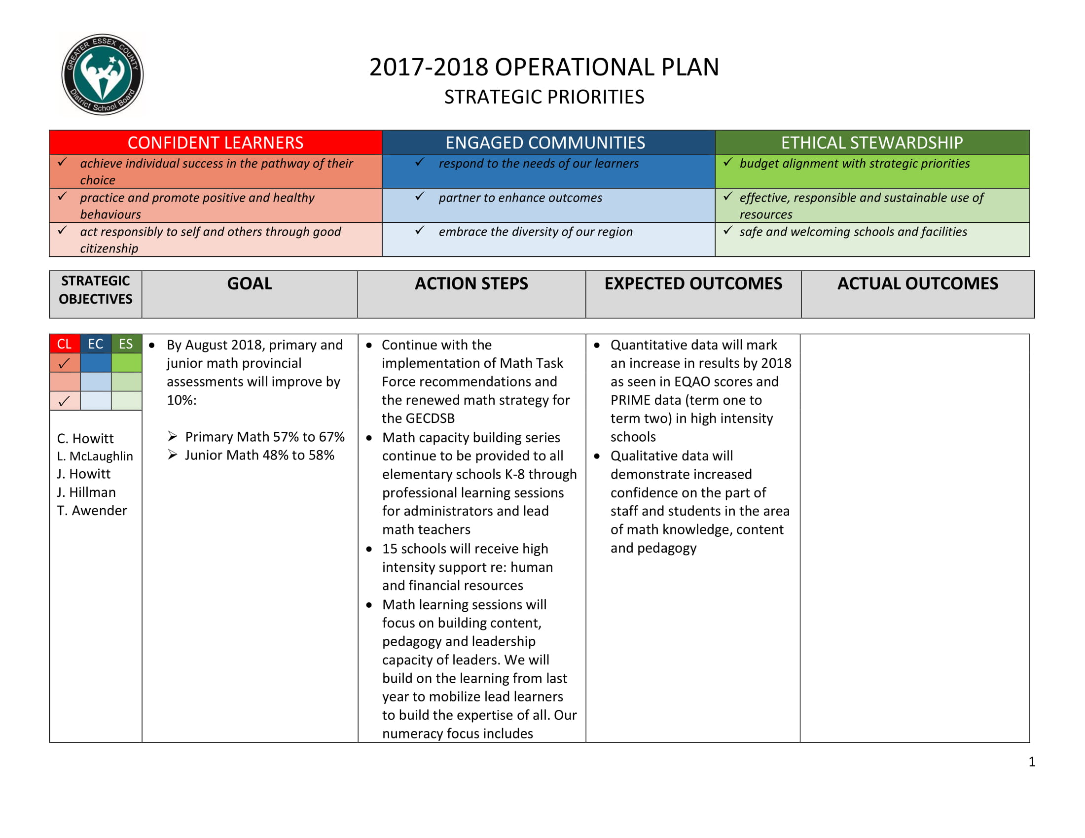 school board operational plan example 01