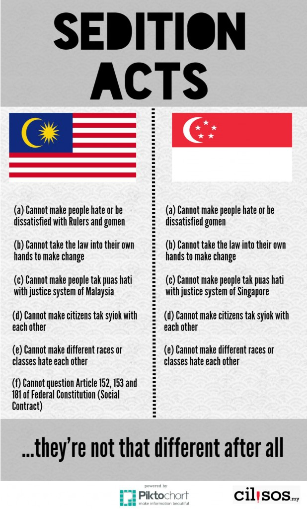 seditious acts in malaysia and singapore