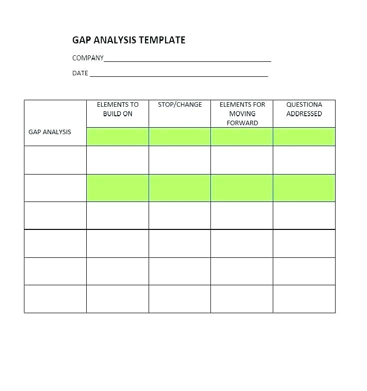 simple product gap analysis example