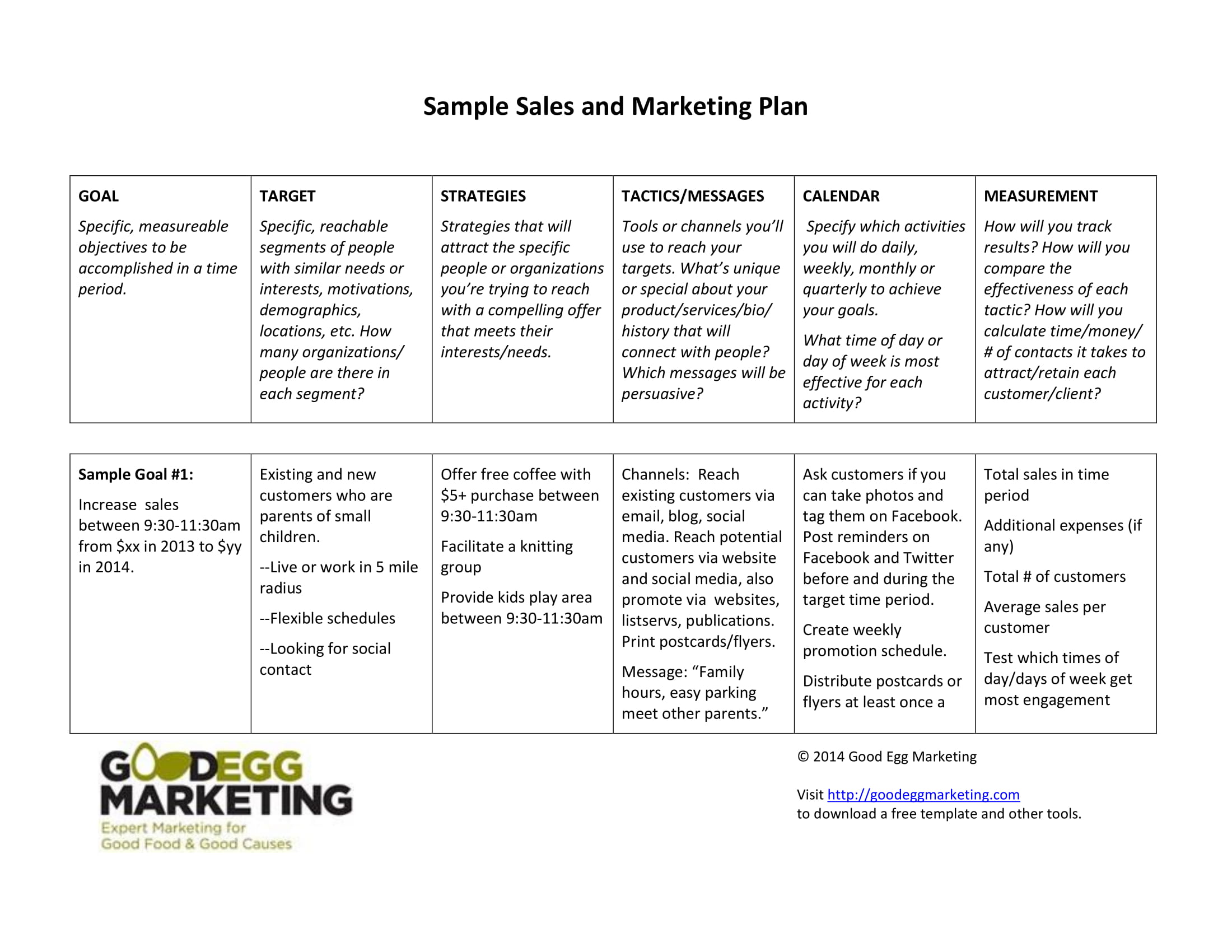 simple sales and marketing plan example
