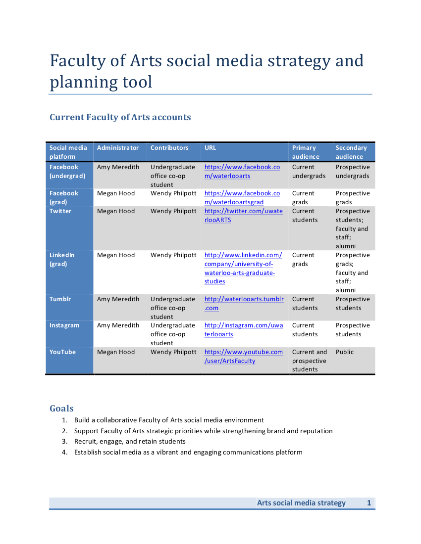 social media strategy and planning tool