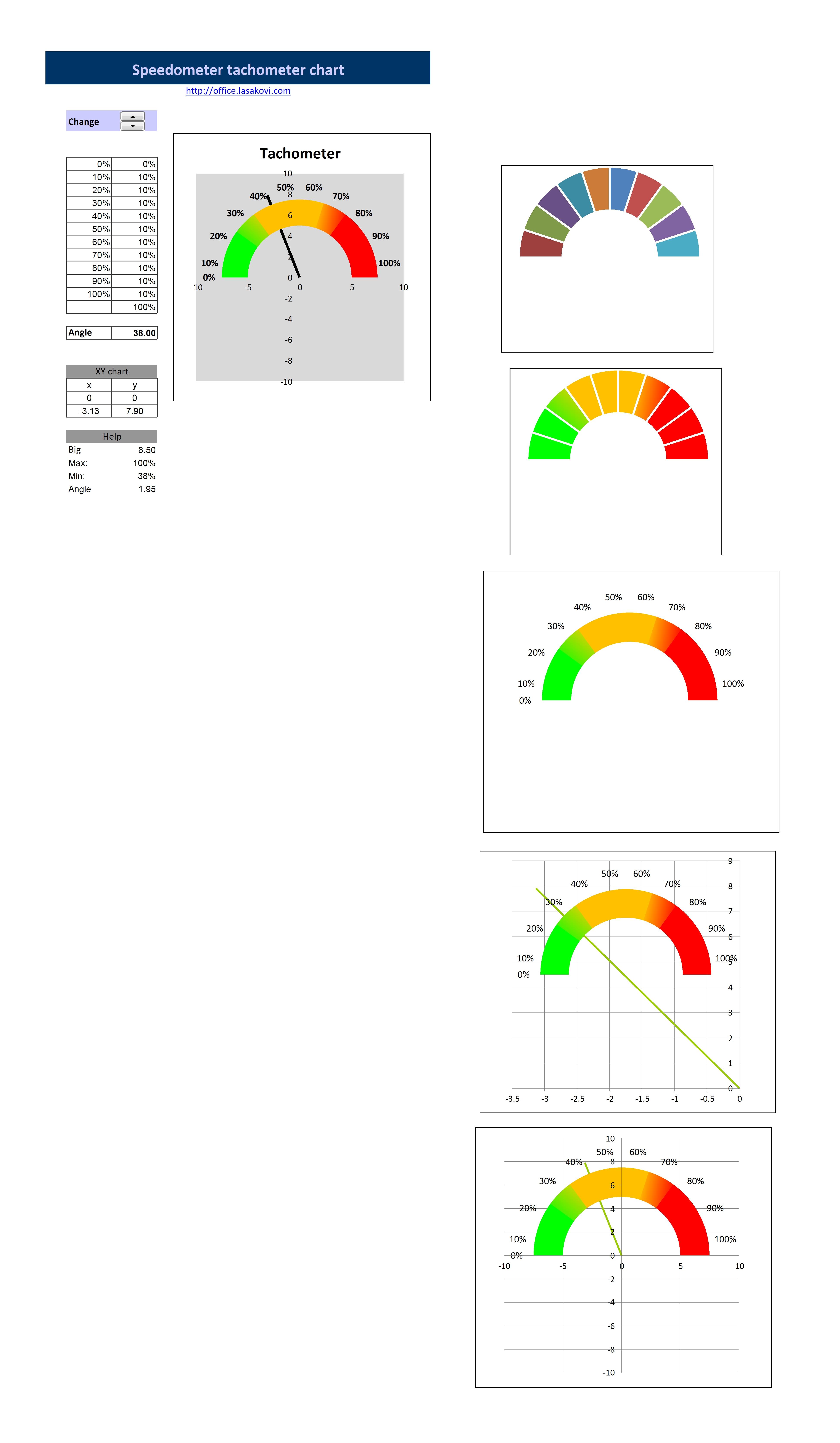 speedometer tachometer chart example