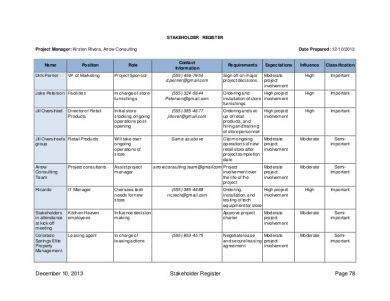 stakeholder register example