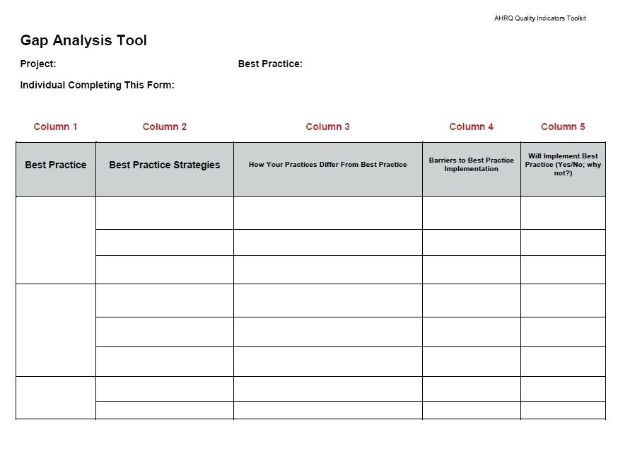 system product gap analysis template