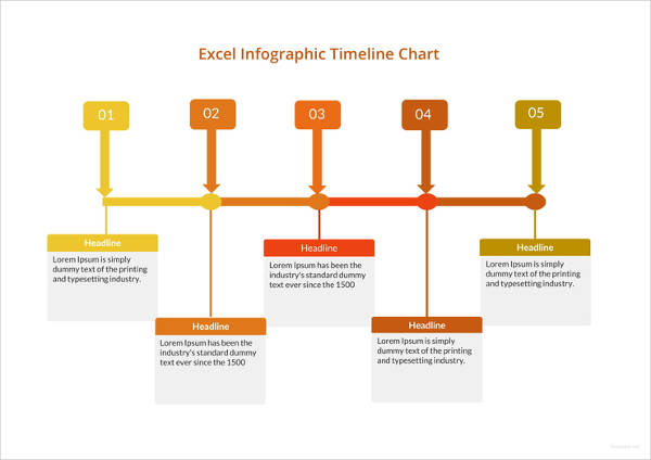 timeline infographic chart example