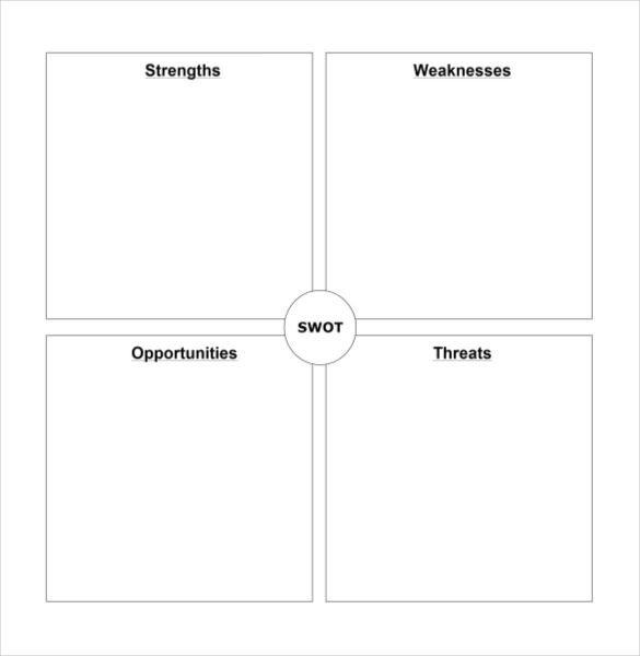 very simple blank swot analysis example