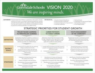 vision 2020 high school strategic plan example