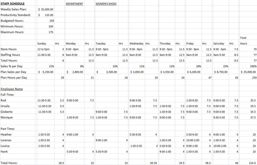 weekly sales plan sample template