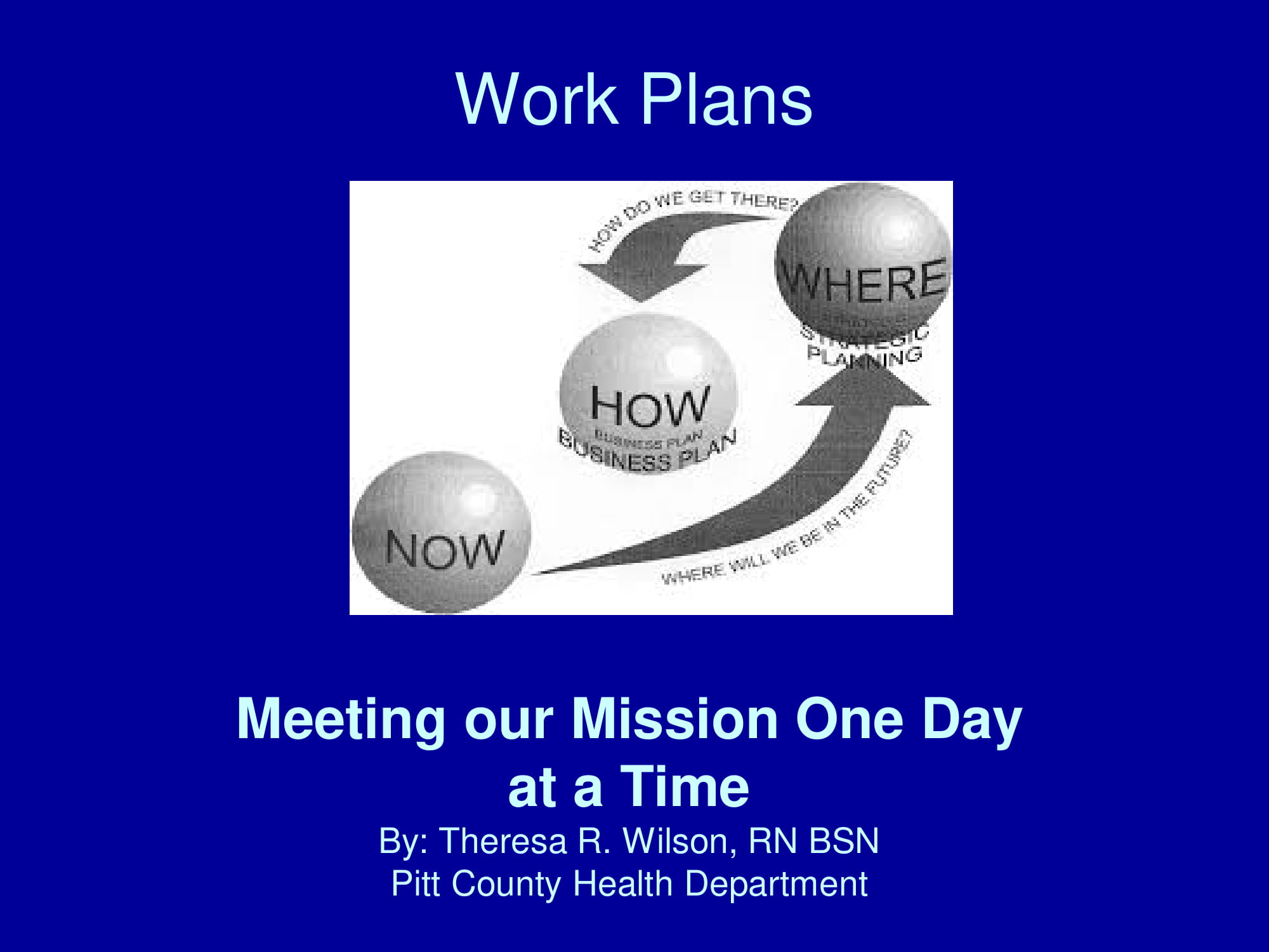 work operations management plan instructions example 01