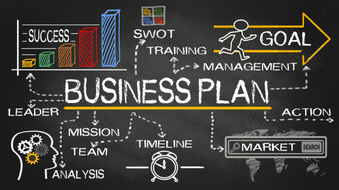 business consulting business plan