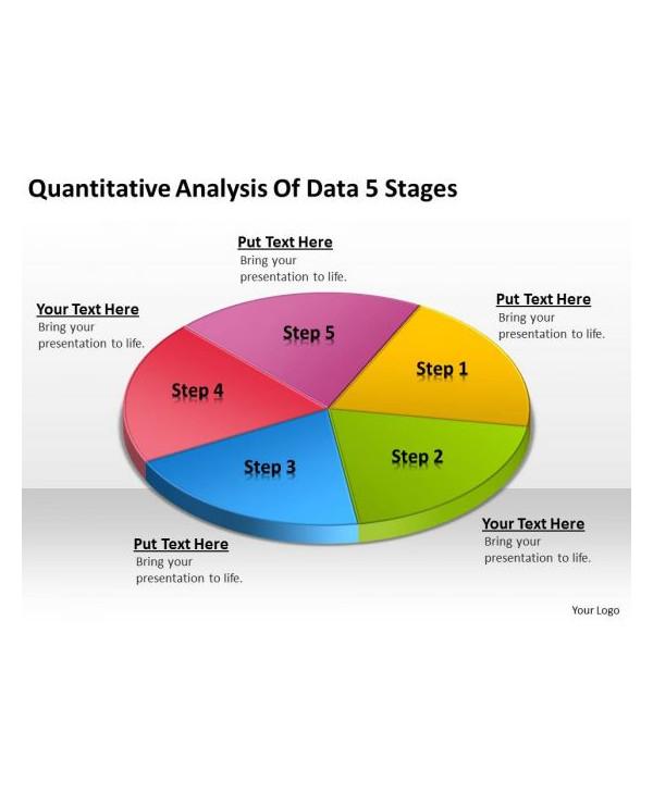 5 stages of quantitative data analysis1