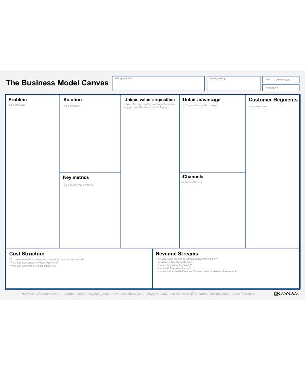 business planning using a lean canvas business model method example