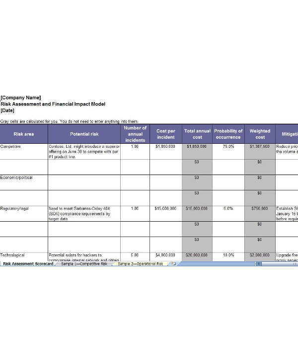 business risk assessment and financial impact model1