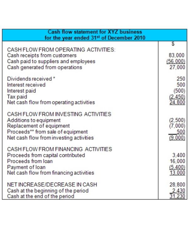 cash flow statement example1