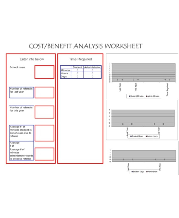 cost benefit analysis worksheet example1