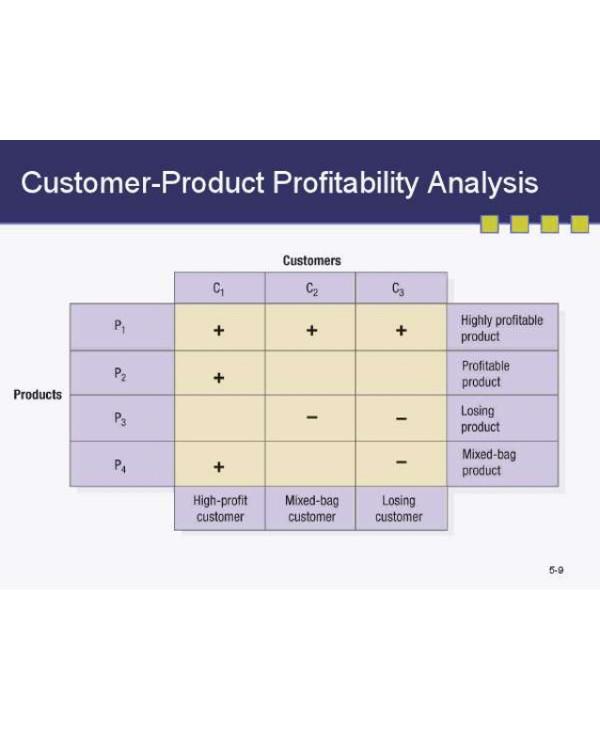 customer profitability analysis strategy1