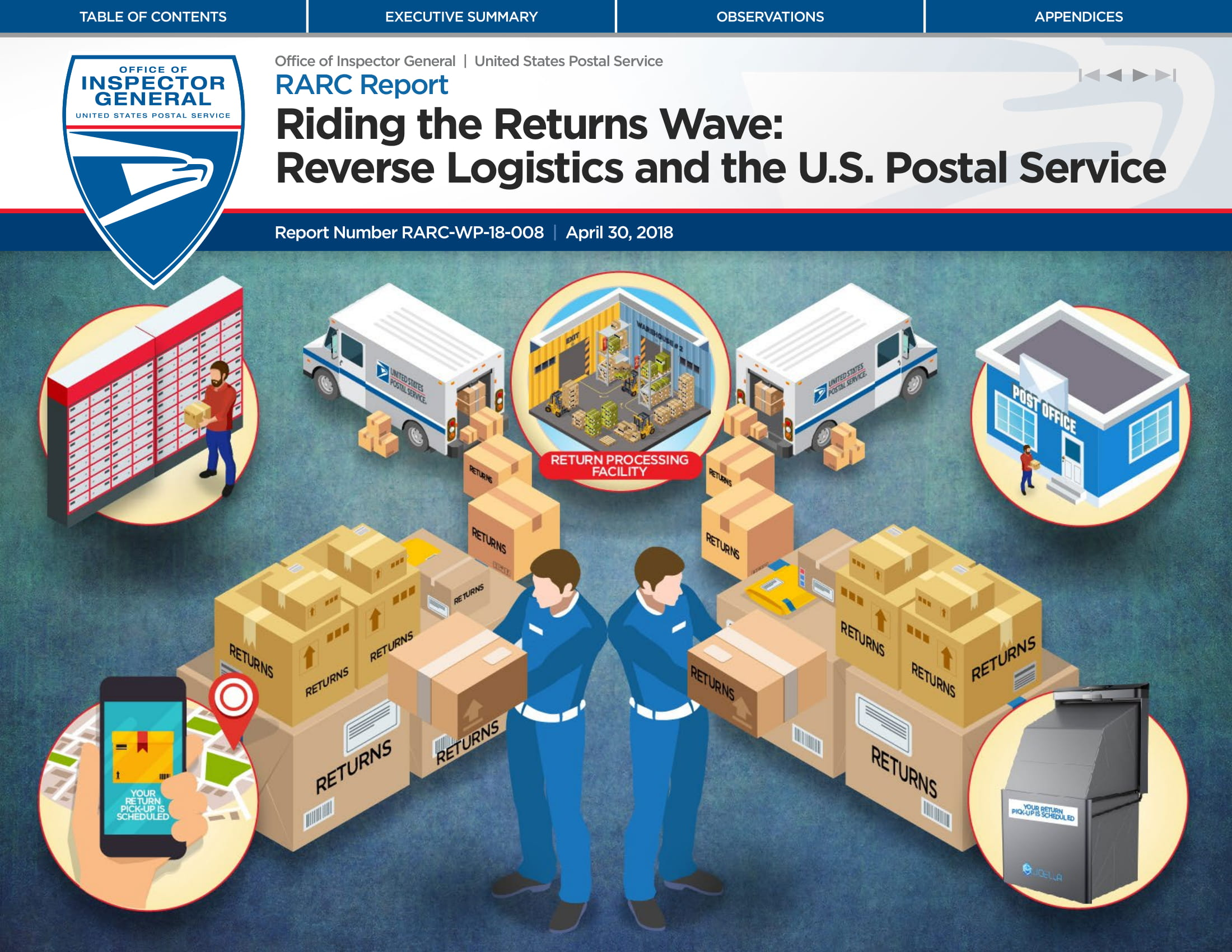 customer return report for business logistics example 01