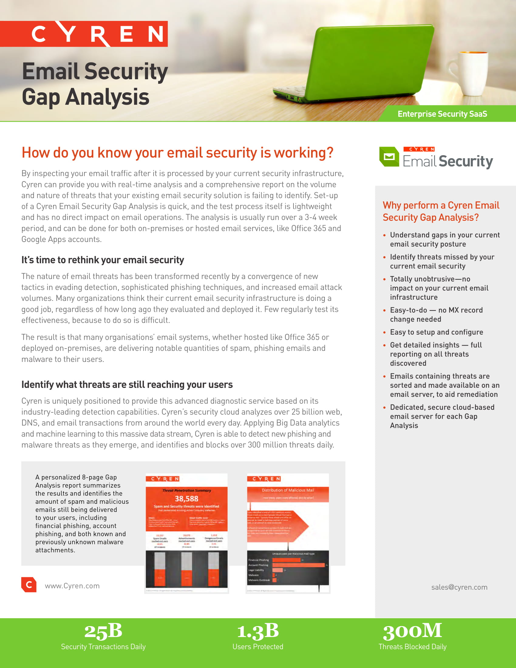 cyren email security gap analysis datasheet