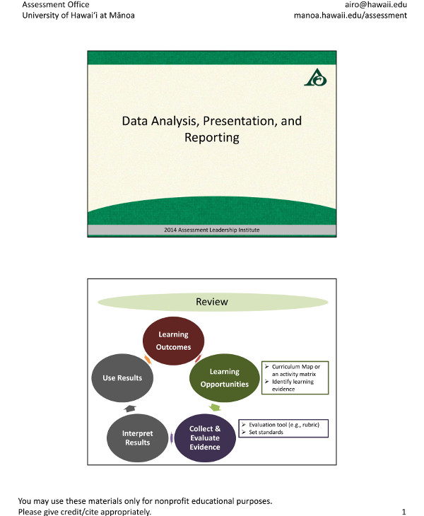 data analysis presentation and reporting example