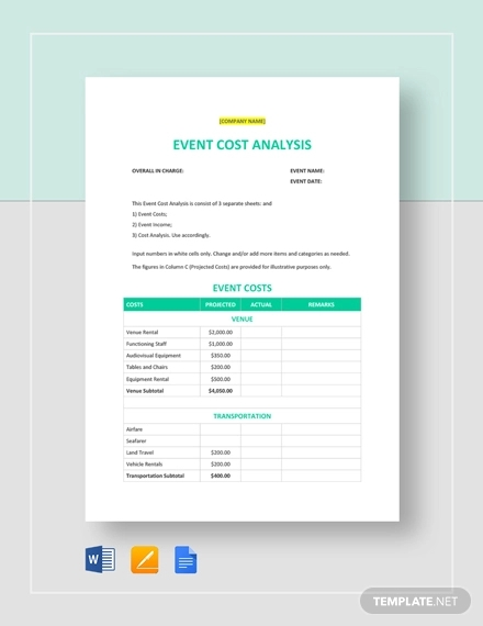 event cost analysis example2