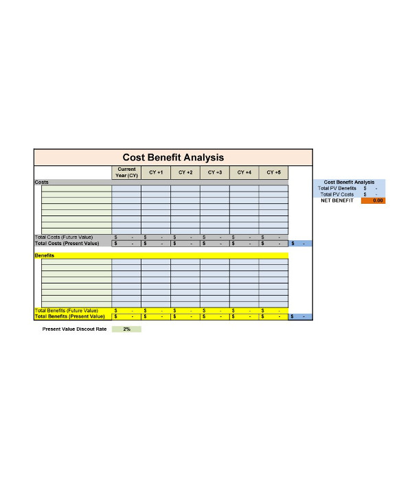 event cost analysis form example1