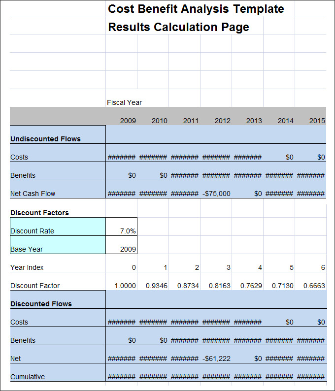 event cost benefit analysis template