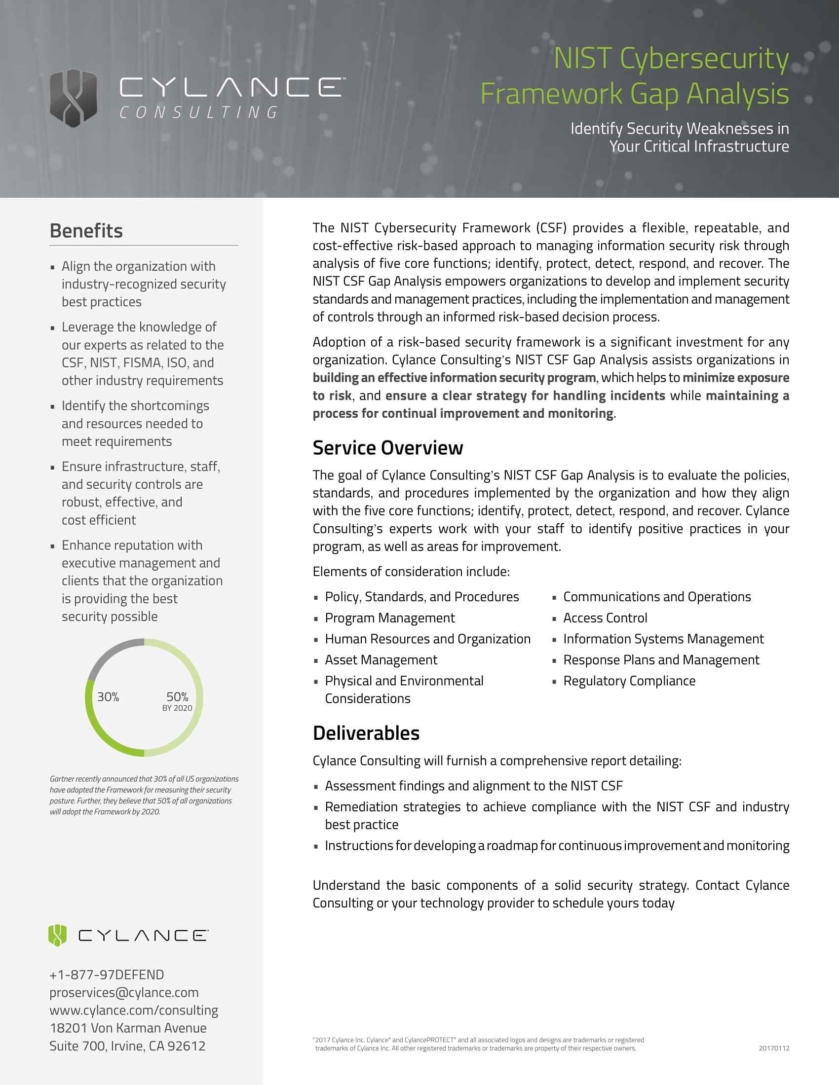 gap analysis datasheet