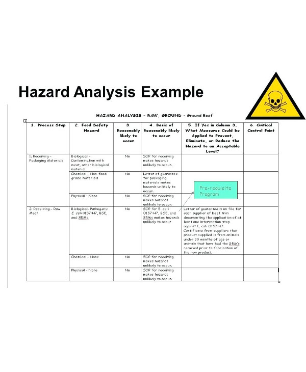 haccp hazard analysis example1