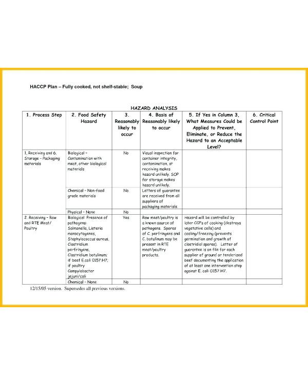 haccp hazard analysis template1