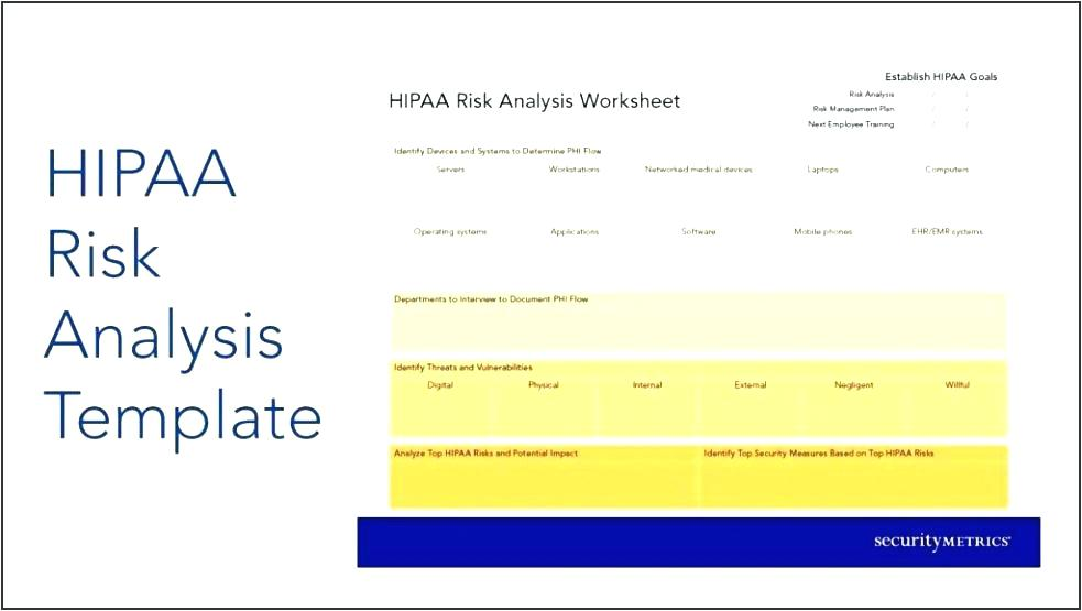 hipaa risk analysis template
