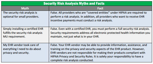 hipaa security risk analysis myths