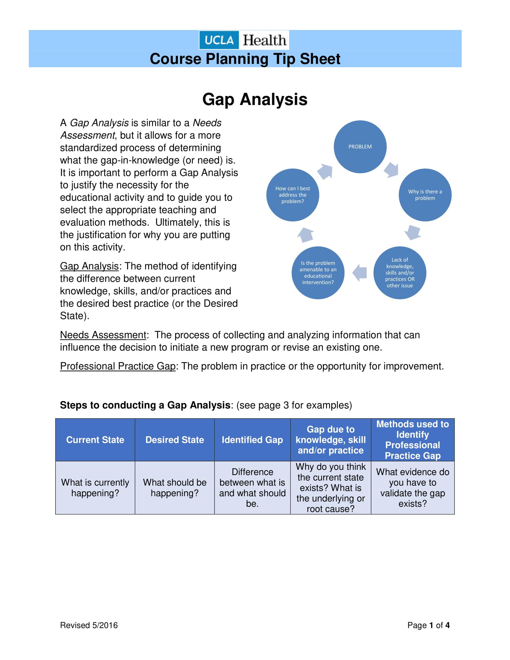 heathcare gap analysis example 1