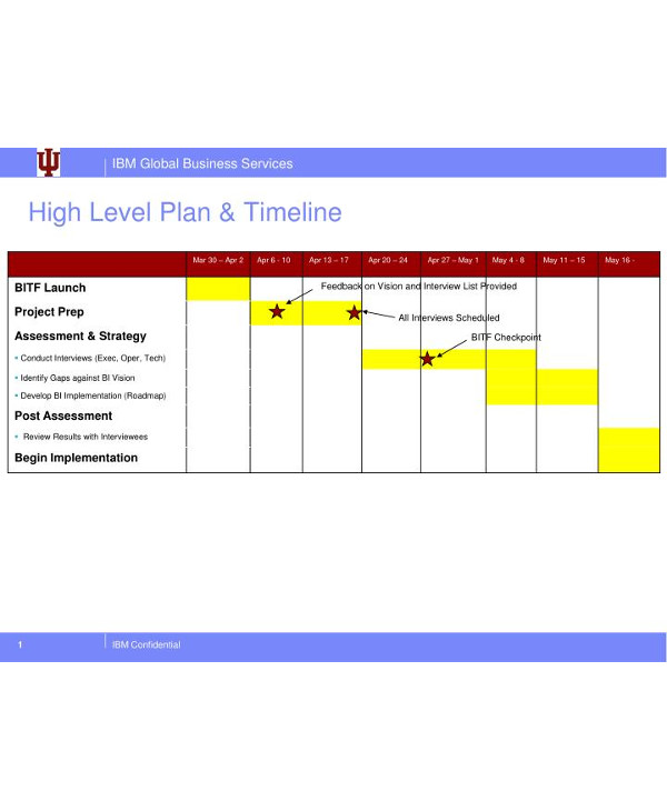 high level plan and timeline1