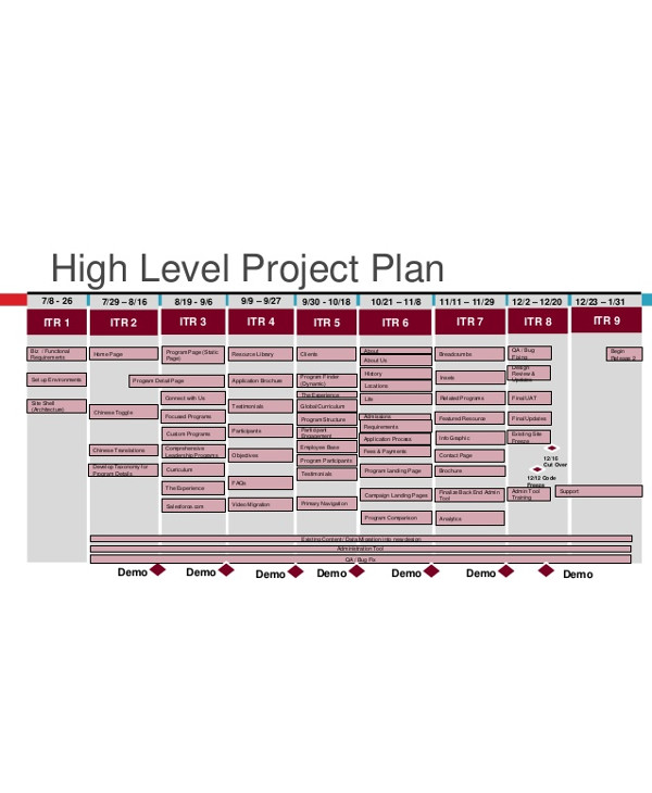 high level project plan example1