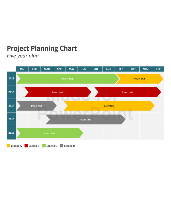 high level project planning chart