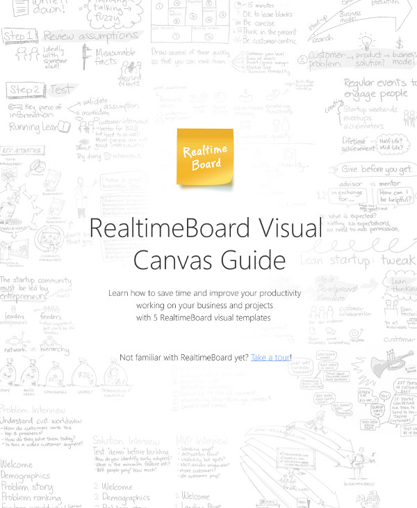 lean canvas guide for business and project planning example