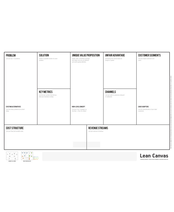 lean canvas poster or format for business planning example