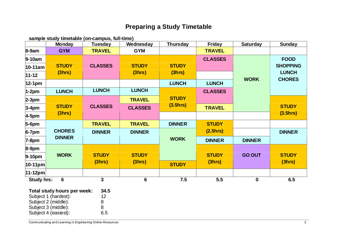 preparing study timetable template example