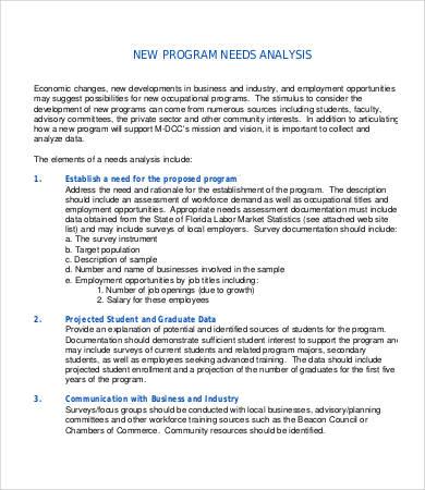 program training needs analysis example