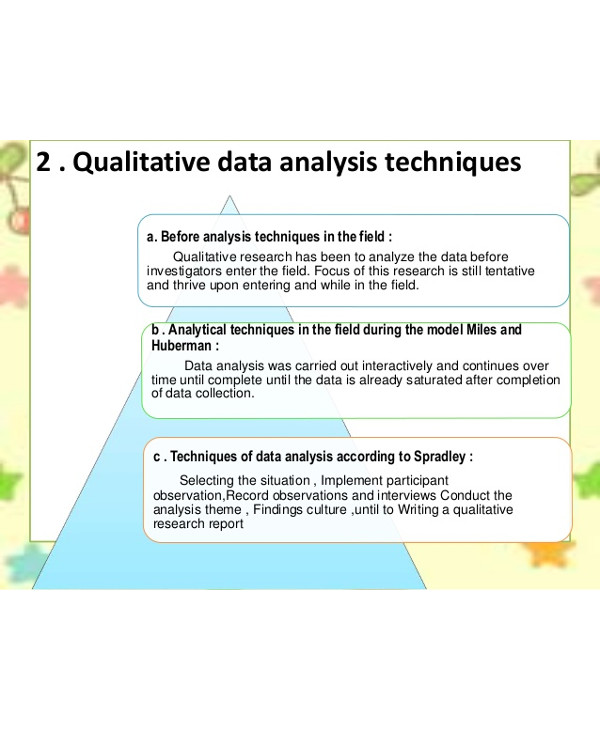 qualitative data analysis technique1