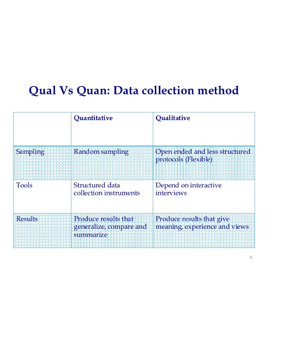 qualitative vs quantitative analysis1